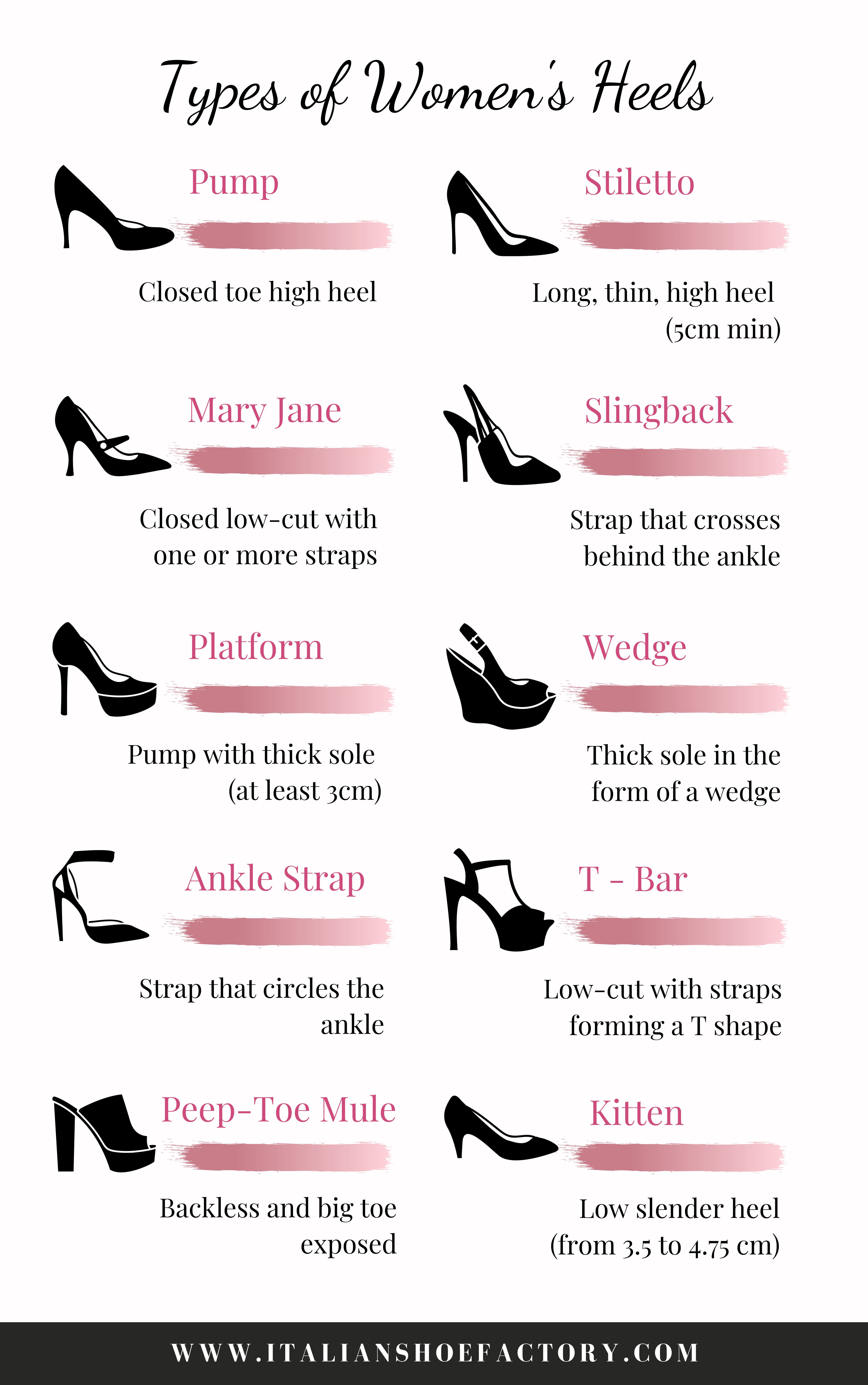 Heels of names types of 8 Different